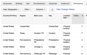 unspecified-loction-google-adwords-dimensions
