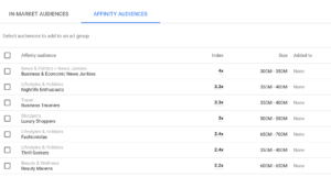 google-adwords-affinity-audiences